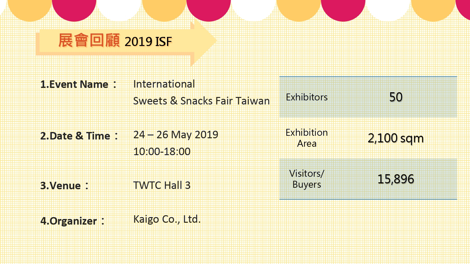 2019 Post Show Report - Exhibition - International Snack Show